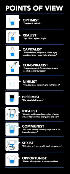 So the glass half-full or half empty? Points of view. [Info Graphic] Funny #poster .