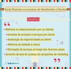 Social Business no processo de Atendimento a clientes. Para saber mais sobre como se tornar um Social Business, entre em contato conosco!
