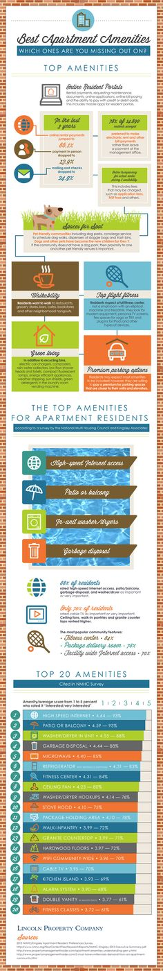 Apartment top amenities infographic #infographics #linclnpropco http://www.lincolnapts.com/blog