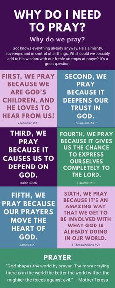 Answers from scripture for prayers and the reasons why we should pray.
