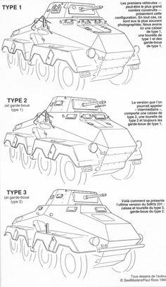 Production series 1 = type 1. Production series 3 = type 2. Production series 4 = type 3.