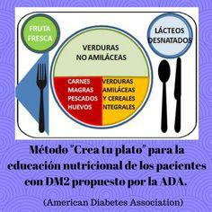 Método del plato. para facilitar el proceso alimentario de los pacientes diabeticos