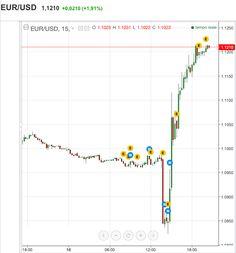 Oro: il Drago Soffia sul Fuoco - Flash news - Commoditiestrading