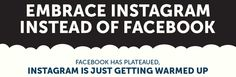 Is Instagram Better For Ecommerce Social Media Than Facebook [infographic]