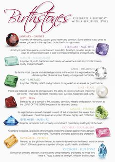 And Birthstone Their Gemstone Meanings | tremely Delicious | Beauty from my end of the spectrum