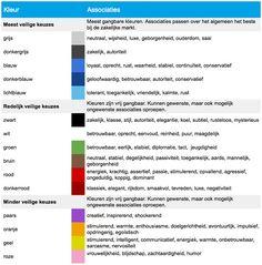 kleuren associaties