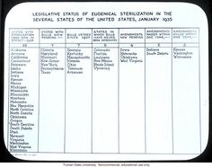 """""""Legislative status of eugenical sterilization in the several states of United States, January :: CSHL DNA Learning Center Slavery In The Usa, Learning Centers, First Year, Dna, January, United States, The Unit, Gout"""