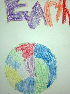Earth Drawings-Grade 2