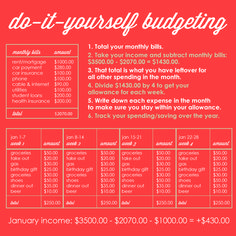 do-it-yourself budgeting