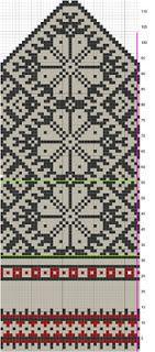 Yarn Scraps: Stranded Knitting Charts ~ Estonian Motif with a FREE PDF download