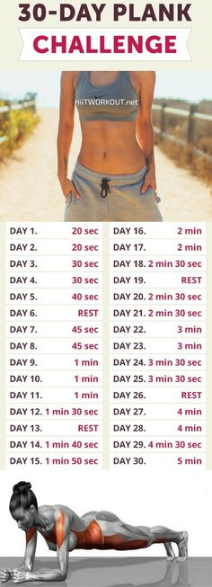 7-Things-That-Will-Happen-When-You-Do-Planks-Exercise-daily.jpg (650×1800)