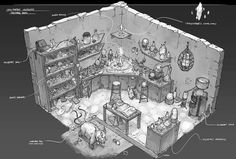 http://fengzhudesign.blogspot.sg/2014/03/more-old-school-rpg-rooms-fzd-term-2.html