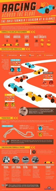 F1 2013 preview infographic