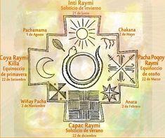 Crónicas de la Tierra sin Mal : Cosmovisión Andina Mayan Symbols, Viking Symbols, Egyptian Symbols, Viking Runes, Ancient Symbols, Wiccan Tattoos, Celtic Tattoos, Tattoos For Women, Girl Tattoos