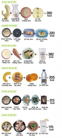 Eat healthily and losing weight at the same time XD diet plan. Eat healthily and losing weight at the same time XD Korean diet plan. Eat healthily and losing weight at the… - Diet And Nutrition, Health Diet, Healthy Life, Healthy Living, Eat Healthy, Korean Diet, Best Detox, Diet Plans To Lose Weight, Losing Weight