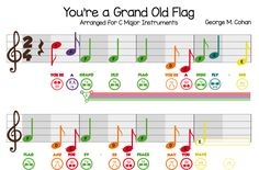 You're A Grand Old Flag and the Power of Symbols (Free Sheet Music for Boomwhackers & Bells) - Preschool Prodigies & The Prodigies Playground - Music Curriculum for Preschool and Primary School Kids Veterans Day Songs, Banners Music, Music Lessons For Kids, Piano Lessons, Back To School Special, Primary School, School Kids, Free Sheet Music, Music Sheets