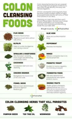 Colon health...cleansing foods / herbs