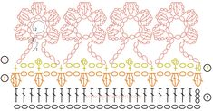 Фото, автор Tayrin2608 на Яндекс.Фотках Crochet Boarders, Crochet Edging Patterns, Crochet Lace Edging, Crochet Diagram, Crochet Chart, Filet Crochet, Crochet Stitches, Crochet Edgings, Hippie Crochet
