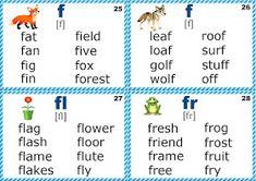 Consonants phonetics flashcards, letter f Phonetics For Kids, Phonetics English, English Phonics, English Abc, English Prepositions, Phonics Flashcards, Phonics Rules, Teach English To Kids, Learn English Words