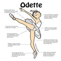 Ballerina Artist 🎨 Five.