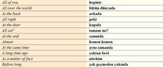 Daily Turkish Locutions 2