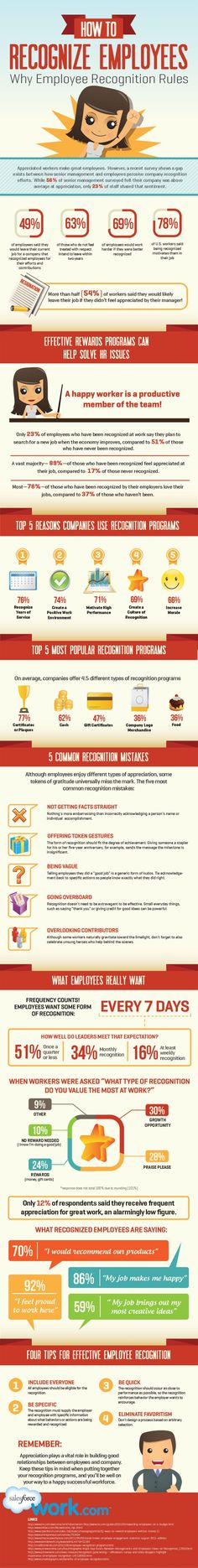 InfoGraphic:  Why Employee Recognition Rules: How to recognize employees