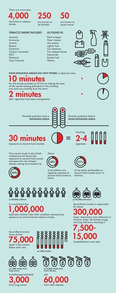 Stylish infographic puts a new spin on anti-smoking | Infographic | Creative Bloq