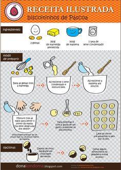 Receita Ilustrada ~ PANELATERAPIA - Blog de Culinária, Gastronomia e Receitas