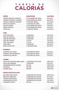 Tabelas de medidas e calorias: #storelatina #ageless #comoemagrecer #emagrecer #perderbarriga #dieta #dietas