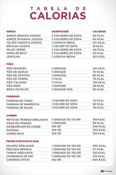 Tabelas de medidas e calorias: