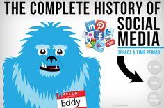 Conoce la historia completa de Social Media en esta infografía interactiva