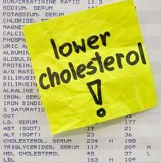 5 Tips to Lower High Cholesterol Naturally | absihealth