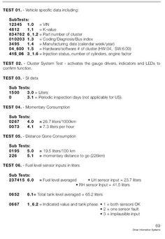 Test-nr 1, 2, 3, .... 21 - Bimmerfest - BMW Forums