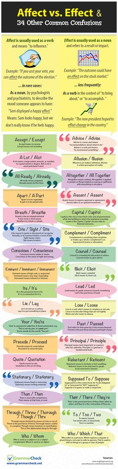Affect vs. Effect & 34 Other Common Confusions (Infographic) THIS IS THE BEST LIST I'VE EVER SEEN!!!!!