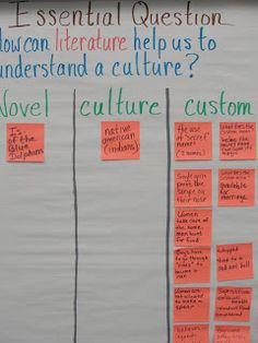 Our new essential question is: How can reading literature help us to understand a culture? I picked Island of the Blue Dolphins because ev. 3rd Grade Books, 6th Grade Reading, 6th Grade Ela, 3rd Grade Classroom, Fourth Grade, Classroom Ideas, Reading Resources, Reading Strategies, Teaching Reading