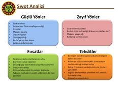 swot analizi örneği - Google'da Ara