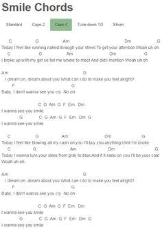 Charli xcx boom clap chords ukulele love pinterest boom clap