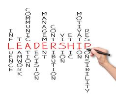 Some important leadership qualities. #inspired #leadership