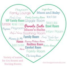 Easter Service, Parents Room, Baby Room, Playroom, Family Room, Nursery, Game Room Kids, Game Rooms, Family Rooms
