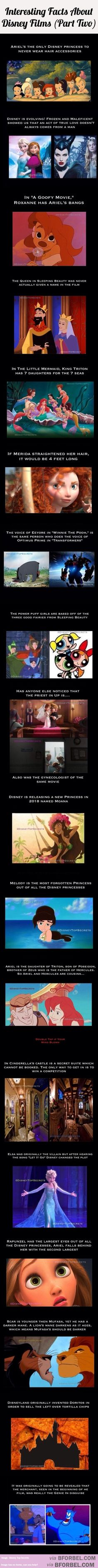 19 Interesting Facts About Disney Films…