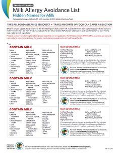 """Hidden Names for """"Milk"""" on Labels (Avoidance List for Milk Allergy)"""