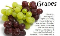 health benefits of eating grapes: diuretic anti-aging fights diabetes fights cancer prevents heart attacks lowers blood pressure anti-inflammatory rich in anti-oxidants supports muscle repair increases good cholesterol Health Diet, Health And Nutrition, Health And Wellness, Health Fitness, Sports Nutrition, Health Care, Grape Nutrition Facts, Vegan Nutrition, Veggies