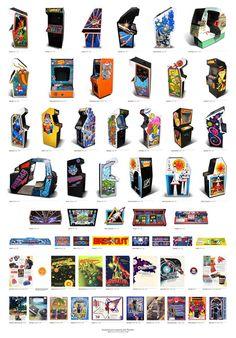 Megaposter des plus belles bornes d'arcade Atari et Nintendo Vintage Videos, Vintage Video Games, Classic Video Games, Retro Video Games, Vintage Games, Retro Arcade Games, Mini Arcade, Diy Arcade Cabinet, Bartop Arcade
