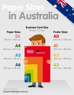 Paper Dimensions and Business Card Dimensions in Australia