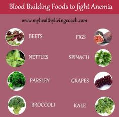 Top Blood Building Foods to Fight Anemia  ===> more healthy living tips at www.myhealthylivingcoach.com/