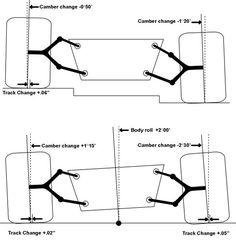 Hasil gambar untuk go kart planos Go Kart, Custom Bikes, Custom Cars, Kart Cross, Velo Design, E Biker, Vw Lt, Karts, Automotive Engineering