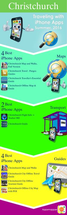 Christchurch iPhone apps: Travel Guides, Maps, Transportation, Biking, Museums, Parking, Sport and apps for Students.