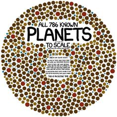 All 786 known planets to scale (as of June 2012)