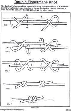 Great tutorial for a sliding knot ……………………………………… …. – Great tutorial for a sliding knot …………………………………… . – – Great tutorial for a sliding knot ……………………………………… …. – Great tutorial for a sliding knot …………………………………… . Jewelry Knots, Jewelry Crafts, Handmade Jewelry, Bracelet Knots, Handmade Gifts, Knots For Bracelets, Wish Bracelets, Diy Bracelet, Diy Necklace Knot
