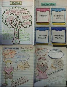 Interactive Reading Literature Notebooks ~ Literary Elemen
